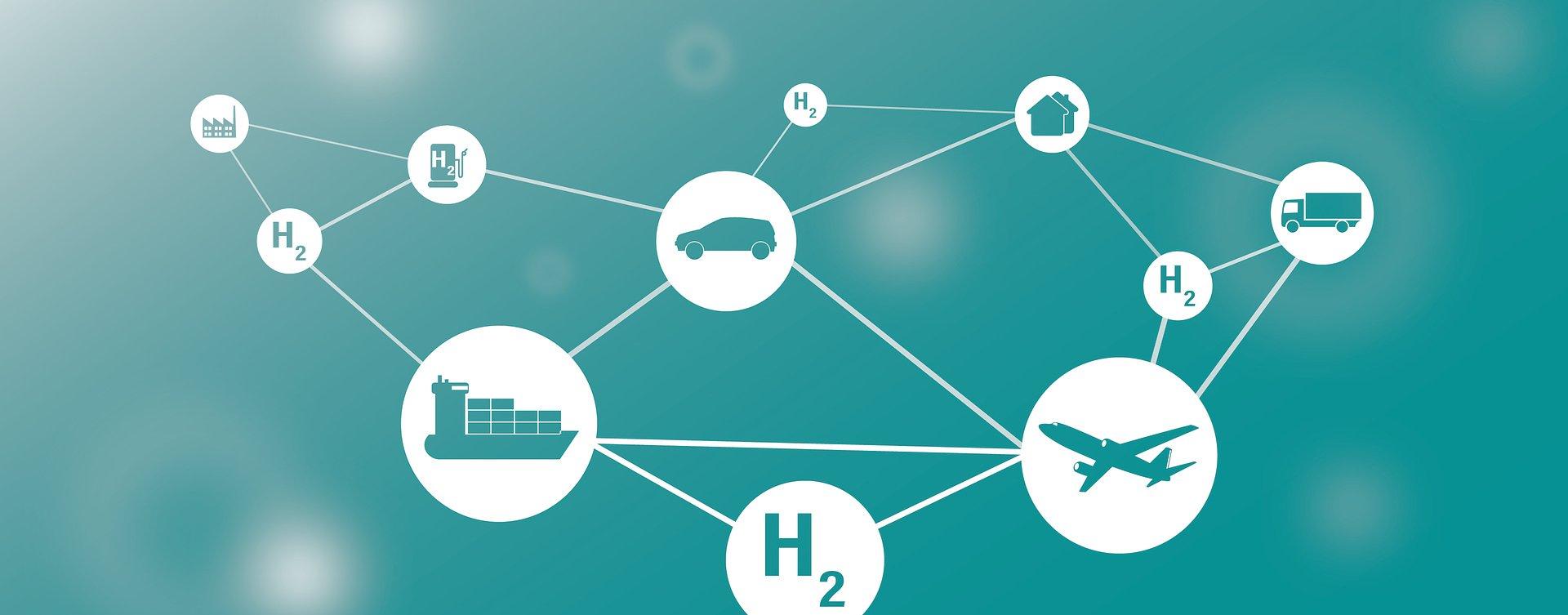 Bekanntmachung der Förderrichtlinie für internationale Wasserstoffprojekte im Rahmen der Nationalen Wasserstoffstrategie und des Konjunkturprogramms: Corona-Folgen bekämpfen, Wohlstand sichern, Zukunftsfähigkeit stärken